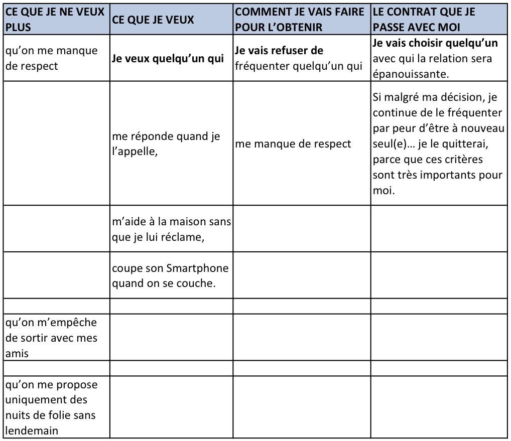 exercices pour un couples heureux pdf